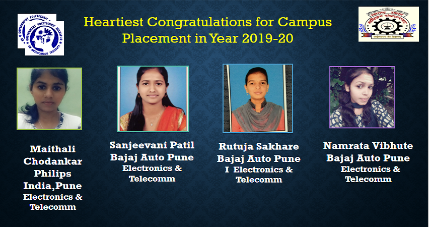 Placed Students 2019-2020